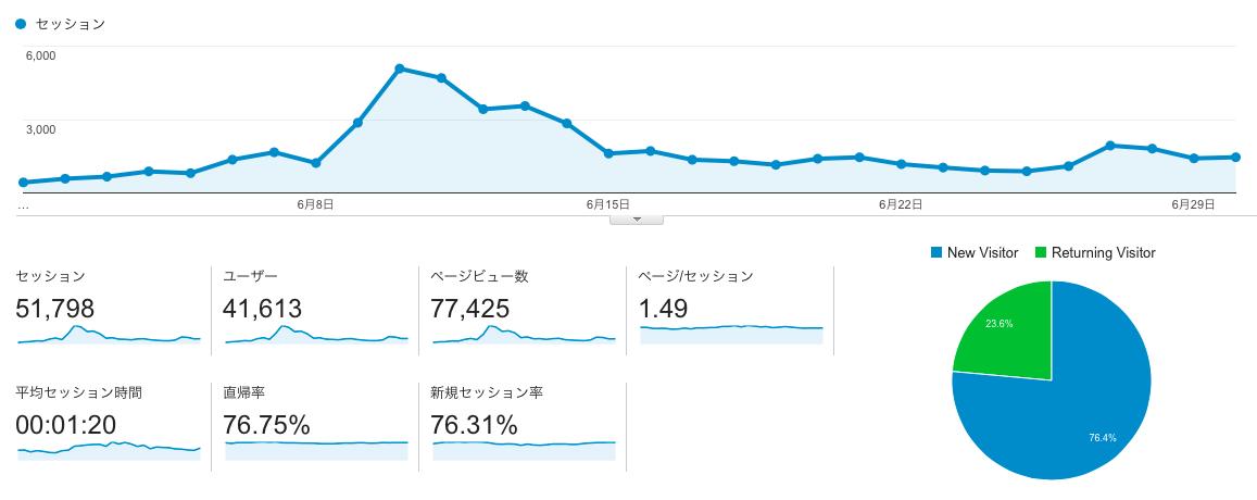 スクリーンショット 2015-07-01 午後9.12.55